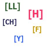 Буквы H, F, Y, LL, буквосочетание CH и соответствующие звуки
