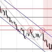 The bottom has fallen out of the diamonds market. Бриллианты никто не покупает.