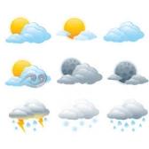 Выражения о погоде