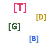 Звуки [t],[d],[b],[g] и ослабленные [δ],[β],[γ]