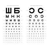 näkö - зрение