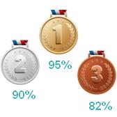 Награды за завершение занятий по учебникам «для морального удовлетворения»