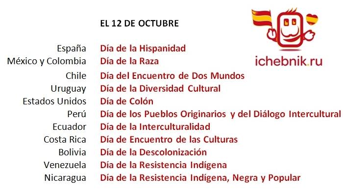 Что празднует испаноязычный мир 12 октября?