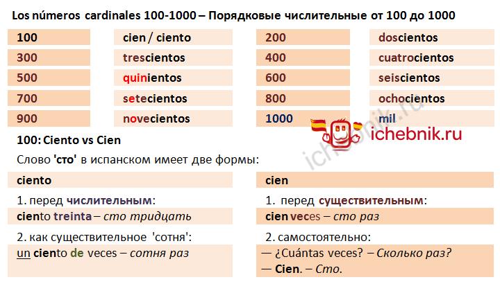 LÉXICO: Los números cardinales mayores de 100