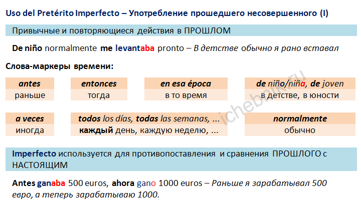 Use del Pretérito Imperfecto (I). Употребление прошедшего несовершенного (I)