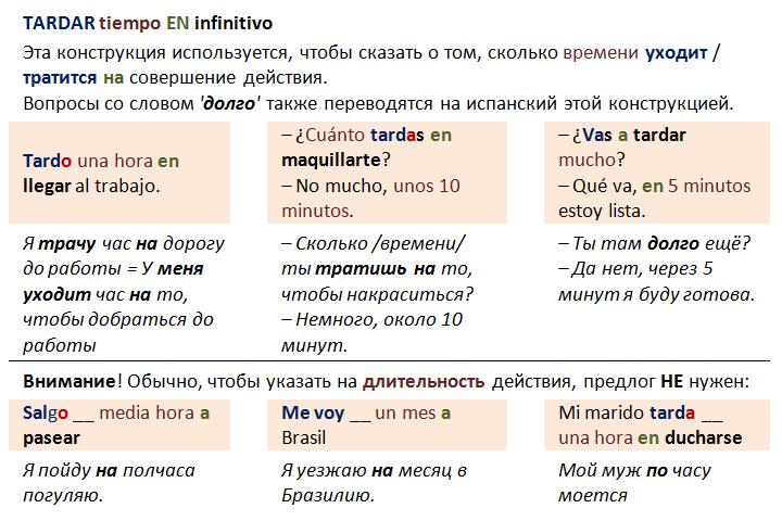 Gramática: Конструкции с глаголами TARDAR, SOLER, LLEVAR